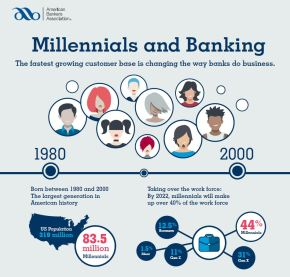 8 Banking Tips Millennials Need toKnow